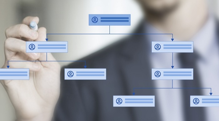 Who owns Sales Enablement? Sales? marketing?